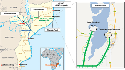 AfDB to provide 5 billion for Nacala corridor project